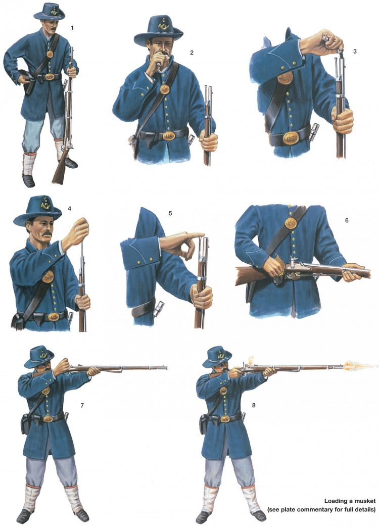 Loading a Musket from Union Infantryman might be useful