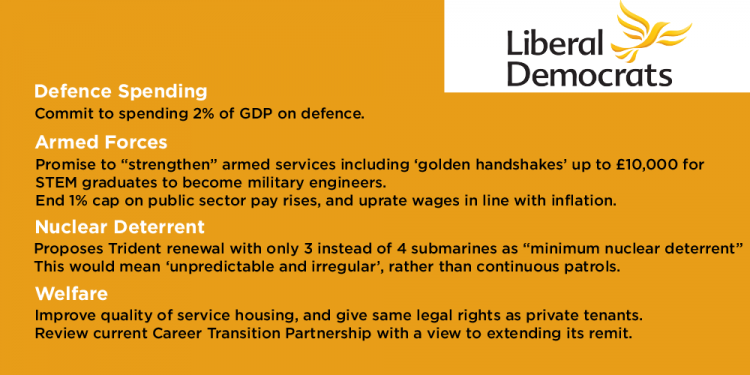 Liberal Democrat Manifesto On Defence