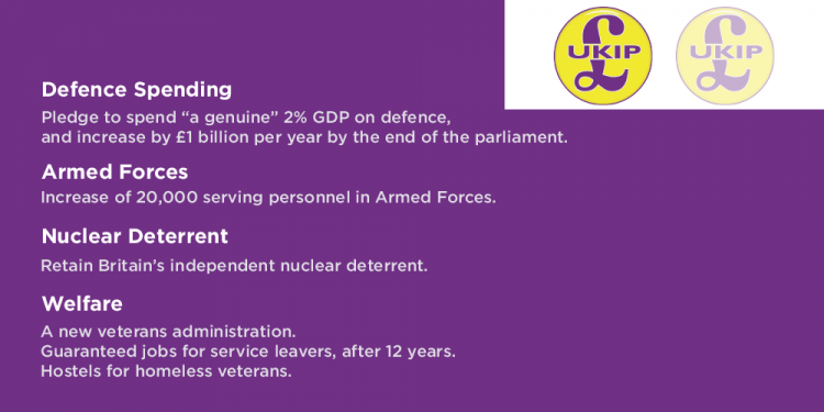 UKIP Manifesto On Defence