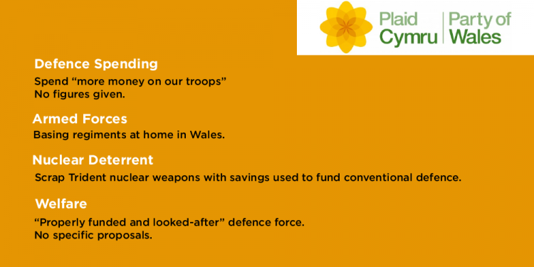 Plaid Cymru Manifesto On Defence