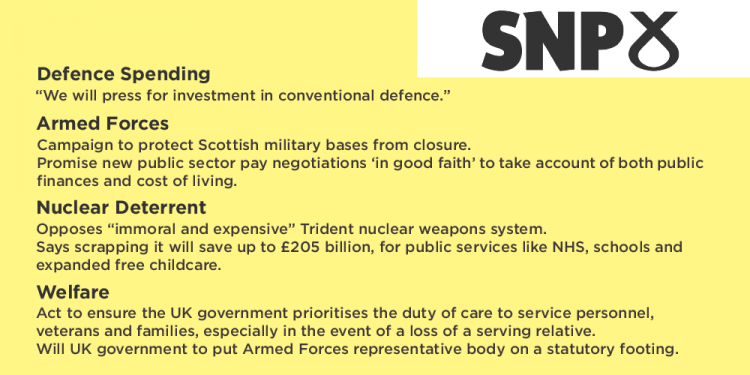 SNP Manifesto On Defence