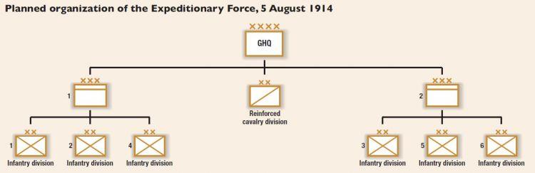 Mons: Britain's First WW1 Clash