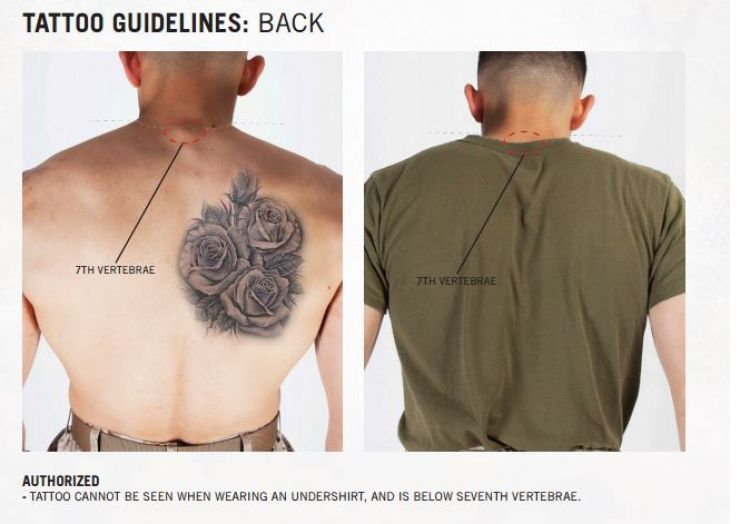 Military Tattoos: The Marines Being Given A 32-Page Guide To Body Ink