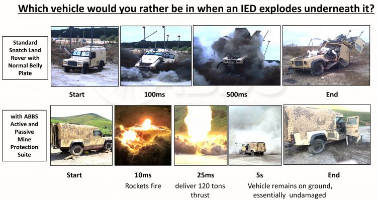 Vehicle sequence when it travels over an IED