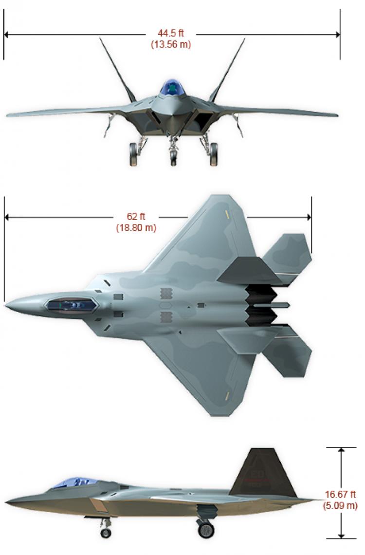 All Types f 22 raptor specs : US F-22 Raptors Deploy To Europe